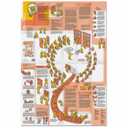 Mapa de aprendizaje n. ° 1...