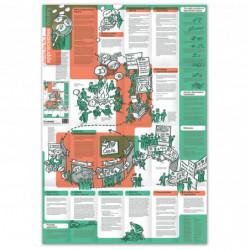 Mapa de aprendizaje n. ° 3...