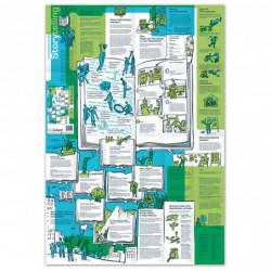 Mapa de aprendizaje n. ° 5...